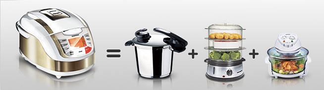 multicooker-co-to-jest